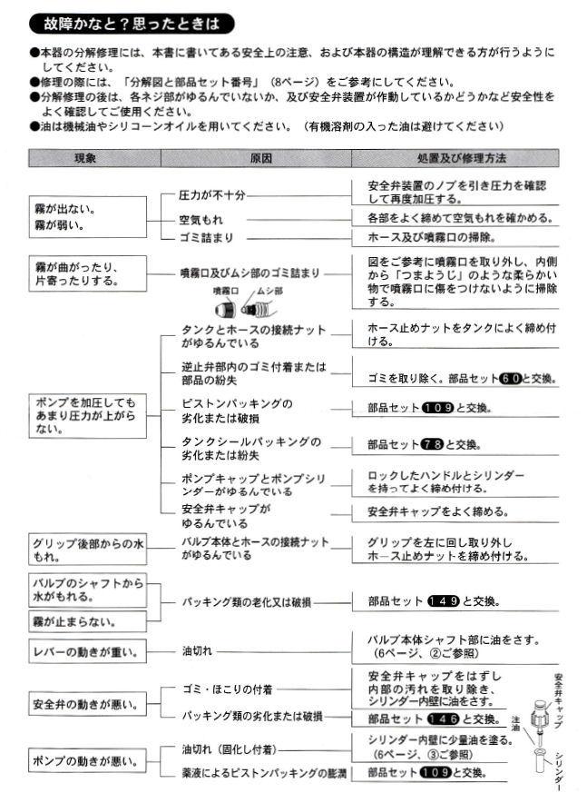 カメムシ用キンチョール乳剤(1L)ダイヤスプレー8740セット 説明画像9
