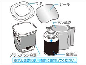 水ではじめるバルサン プロEX 使用方法1 [第2類医薬品、害虫駆除、水ではじめる、くん煙剤、バルサン、ゴキブリ、ノミ、ダニ、南京虫]