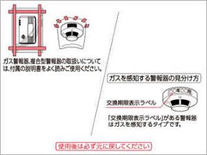 バルサン プロEX ノンスモーク霧タイプ 使用前に準備すること4 [第2類医薬品、害虫駆除、ノンスモーク、くん煙剤、バルサン、ゴキブリ、ノミ、ダニ、南京虫]