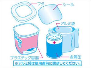 水ではじめるバルサン 使用方法1 [第2類医薬品、害虫駆除、くん煙剤、水ではじめる、バルサン、ゴキブリ、ノミ、ダニ、南京虫]