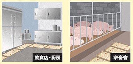 デカチュークリン耐水タイプ 設置場所例1