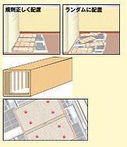 デカチュークリン耐水タイプ 設置場所例2