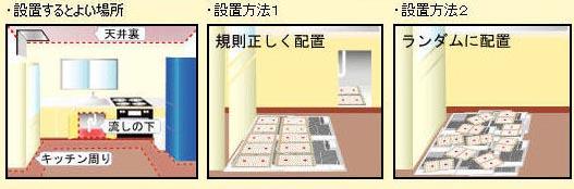 耐水チュークリン 設置場所 設置方法