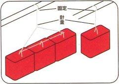 チューモアブロック 使用方法