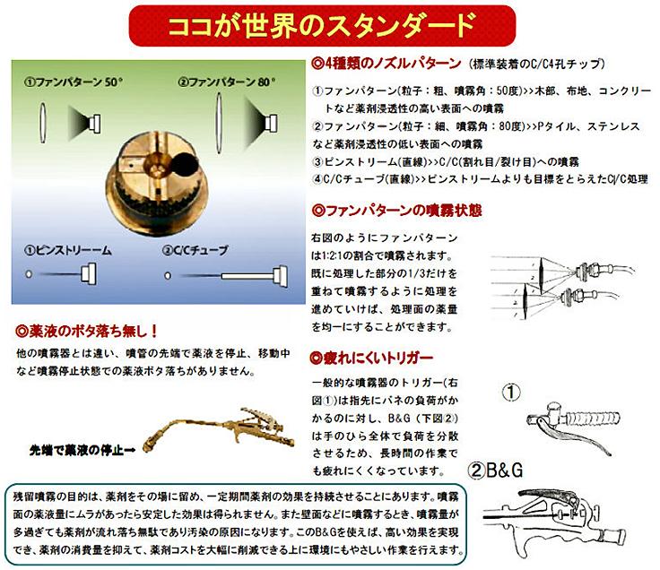 B&Gエクステンダーバン 5L 使用方法2