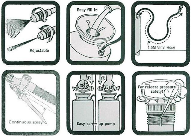 ハンドスプレヤー GS-006 使用方法1 [樹脂製、噴霧器、ハンドスプレヤー、小型]