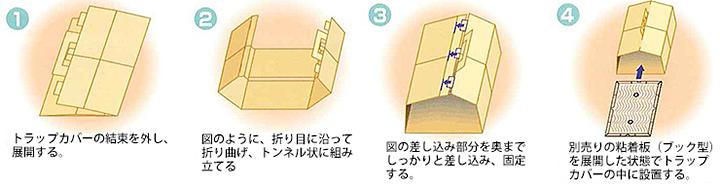 トラップカバー 使用方法
